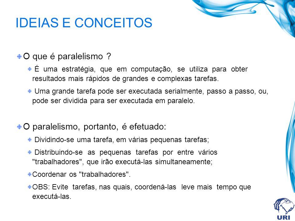 IDEIAS E CONCEITOS O que é paralelismo .