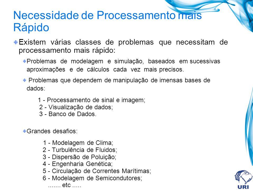 Necessidade de Processamento mais Rápido Existem várias classes de problemas que necessitam de processamento mais rápido: Problemas de modelagem e sim