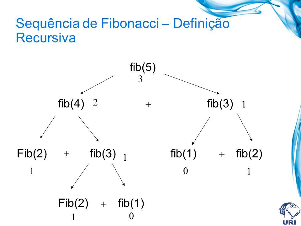 Sequência de Fibonacci – Definição Recursiva fib(5) fib(4) fib(3) Fib(2) fib(3) fib(1) fib(2) Fib(2) fib(1) 1 0 + + + + 0 1 1 1 1 2 3