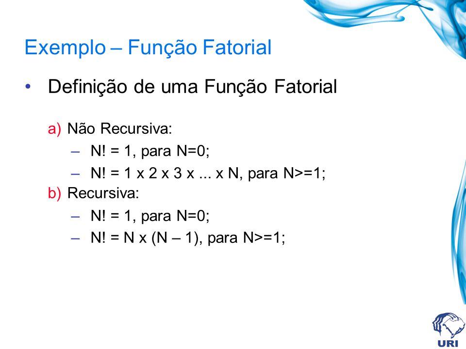 Exemplo – Função Fatorial Definição de uma Função Fatorial a)Não Recursiva: –N! = 1, para N=0; –N! = 1 x 2 x 3 x... x N, para N>=1; b)Recursiva: –N! =