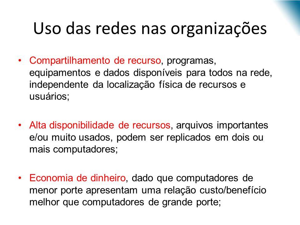 Uso das redes nas organizações Compartilhamento de recurso, programas, equipamentos e dados disponíveis para todos na rede, independente da localizaçã