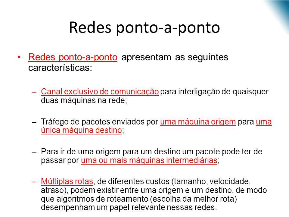 Redes ponto-a-ponto Redes ponto-a-ponto apresentam as seguintes características: –Canal exclusivo de comunicação para interligação de quaisquer duas m
