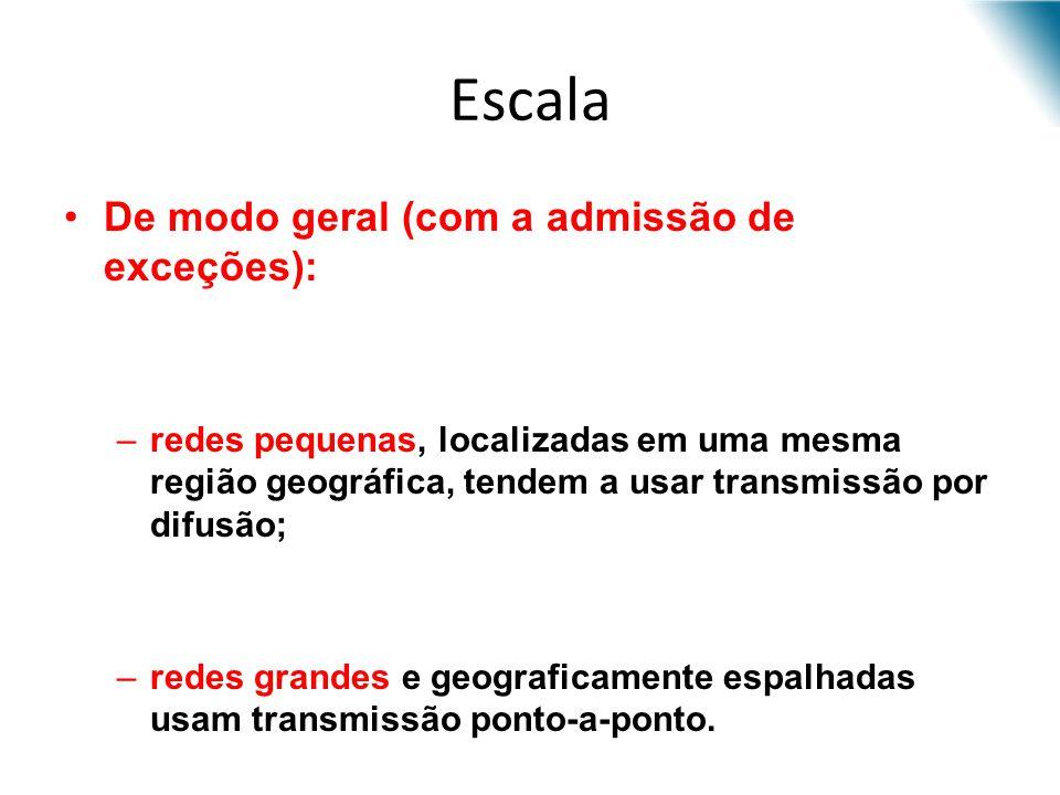 Escala De modo geral (com a admissão de exceções): –redes pequenas, localizadas em uma mesma região geográfica, tendem a usar transmissão por difusão;