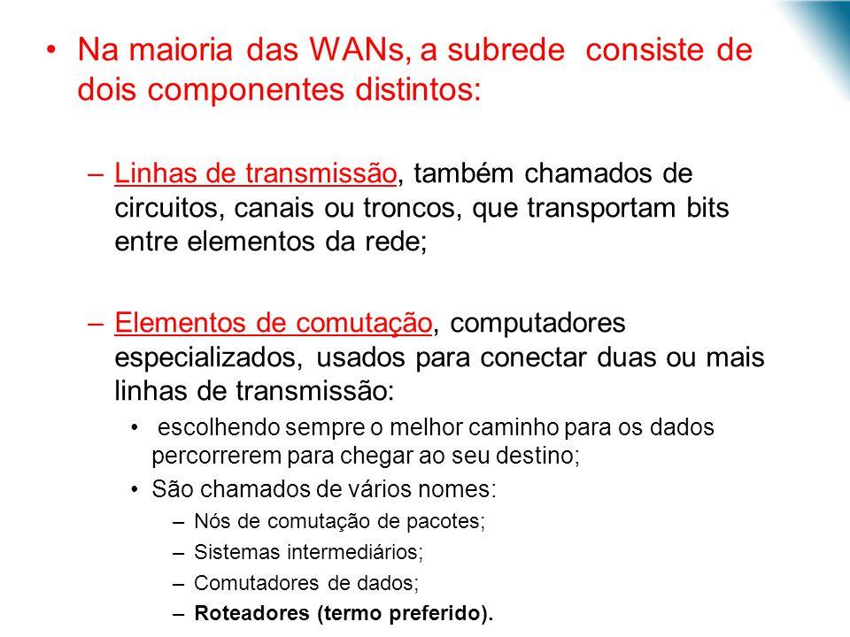 Na maioria das WANs, a subrede consiste de dois componentes distintos: –Linhas de transmissão, também chamados de circuitos, canais ou troncos, que tr