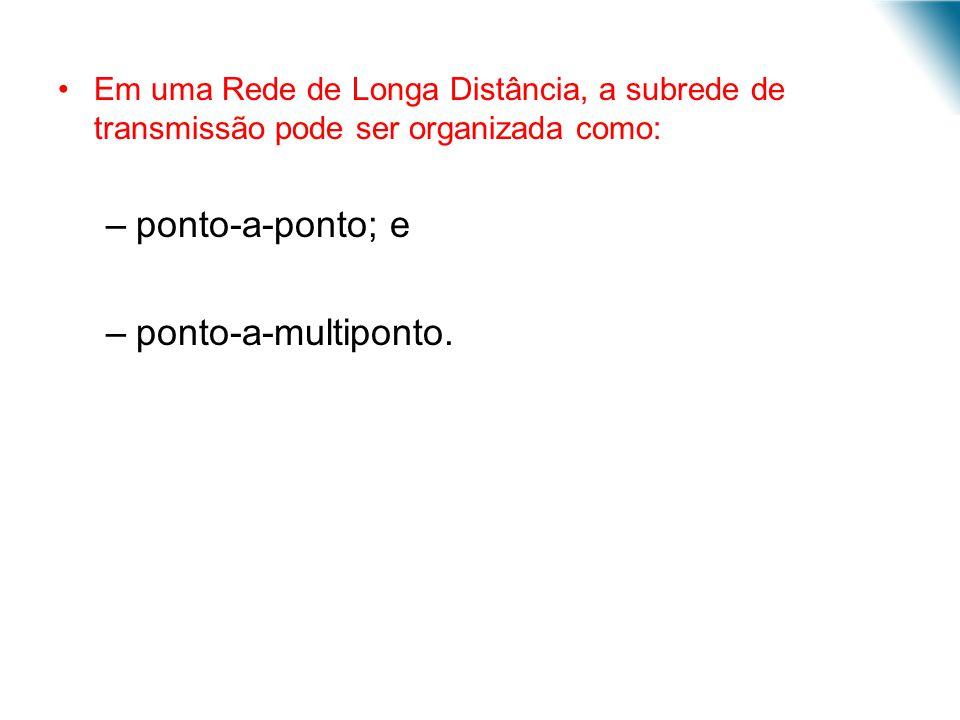 Em uma Rede de Longa Distância, a subrede de transmissão pode ser organizada como: –ponto-a-ponto; e –ponto-a-multiponto.