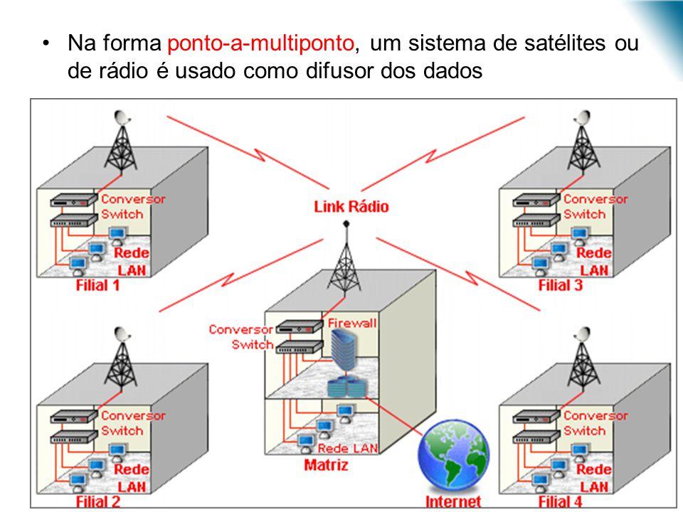 Na forma ponto-a-multiponto, um sistema de satélites ou de rádio é usado como difusor dos dados Exemplo de Rede ponto-a-multiponto