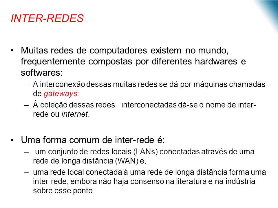INTER-REDES Muitas redes de computadores existem no mundo, frequentemente compostas por diferentes hardwares e softwares: –A interconexão dessas muita