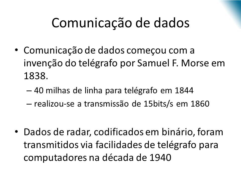 Comunicação de dados Comunicação de dados começou com a invenção do telégrafo por Samuel F. Morse em 1838. – 40 milhas de linha para telégrafo em 1844
