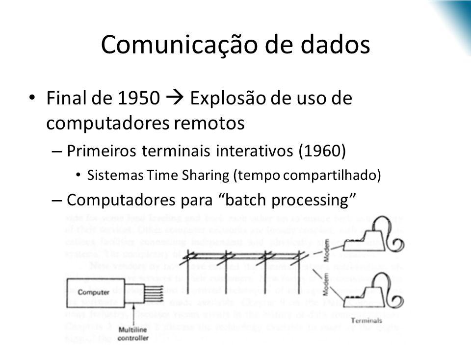 Comunicação de dados Final de 1950 Explosão de uso de computadores remotos – Primeiros terminais interativos (1960) Sistemas Time Sharing (tempo compa