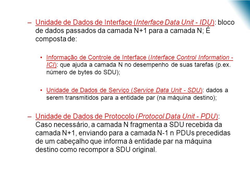 –Unidade de Dados de Interface (Interface Data Unit - IDU): bloco de dados passados da camada N+1 para a camada N; É composta de: Informação de Contro