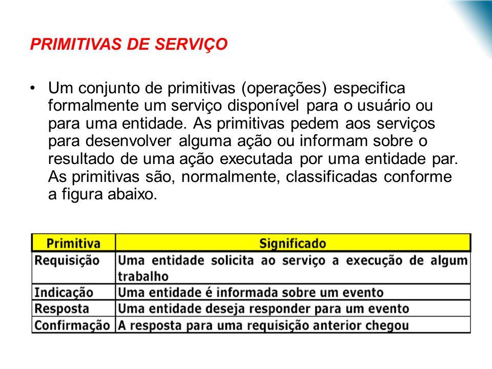 PRIMITIVAS DE SERVIÇO Um conjunto de primitivas (operações) especifica formalmente um serviço disponível para o usuário ou para uma entidade. As primi