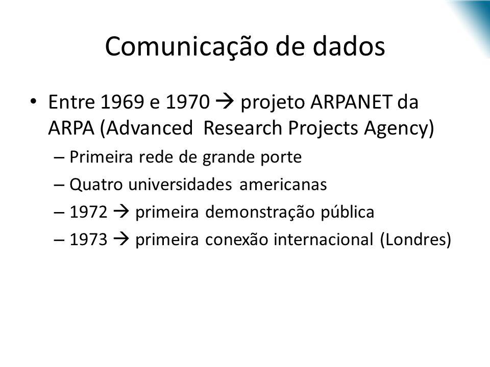 Comunicação de dados Entre 1969 e 1970 projeto ARPANET da ARPA (Advanced Research Projects Agency) – Primeira rede de grande porte – Quatro universida