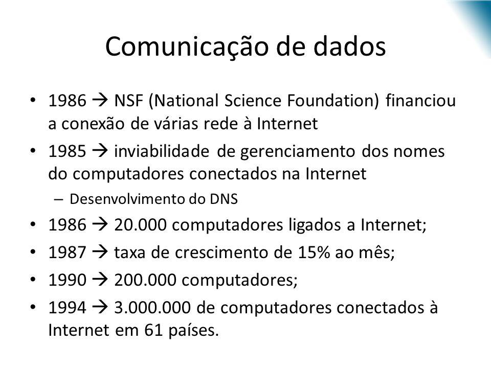 Comunicação de dados 1986 NSF (National Science Foundation) financiou a conexão de várias rede à Internet 1985 inviabilidade de gerenciamento dos nome