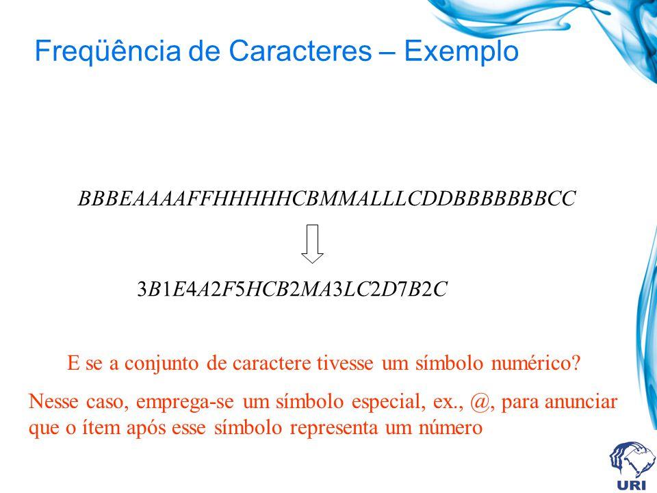 Freqüência de Caracteres – Exemplo BBBEAAAAFFHHHHHCBMMALLLCDDBBBBBBBCC 3B1E4A2F5HCB2MA3LC2D7B2C E se a conjunto de caractere tivesse um símbolo numéri