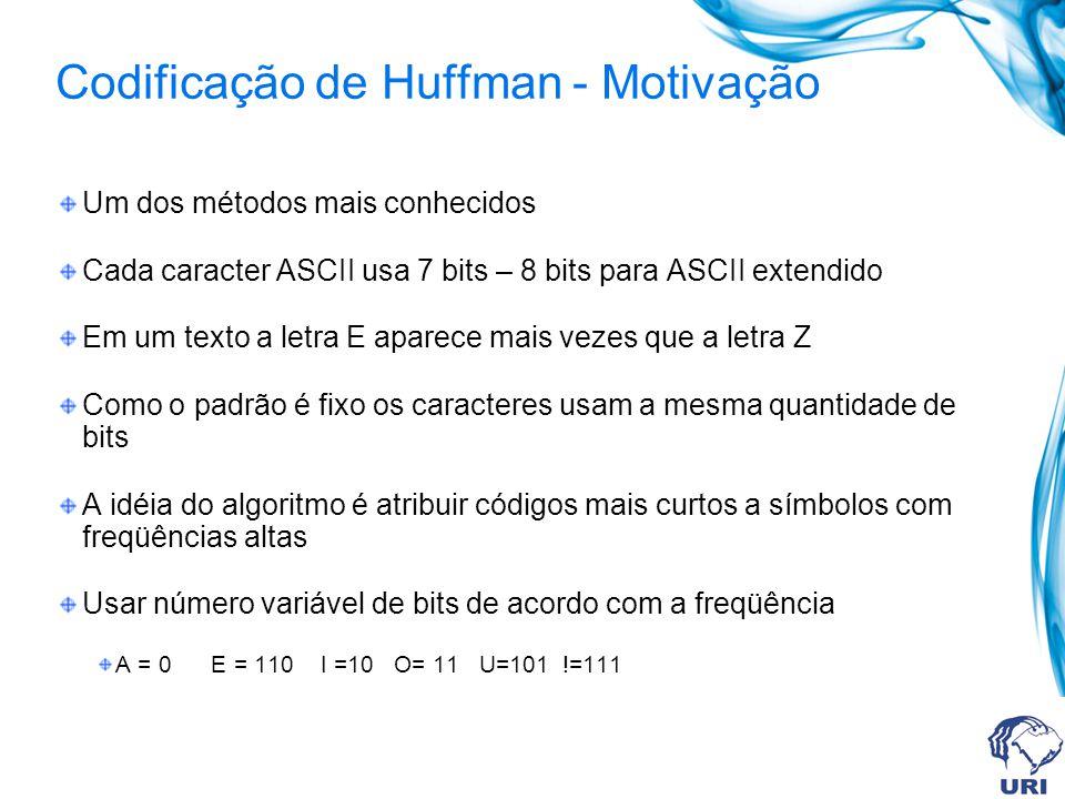 Codificação de Huffman - Motivação Um dos métodos mais conhecidos Cada caracter ASCII usa 7 bits – 8 bits para ASCII extendido Em um texto a letra E a