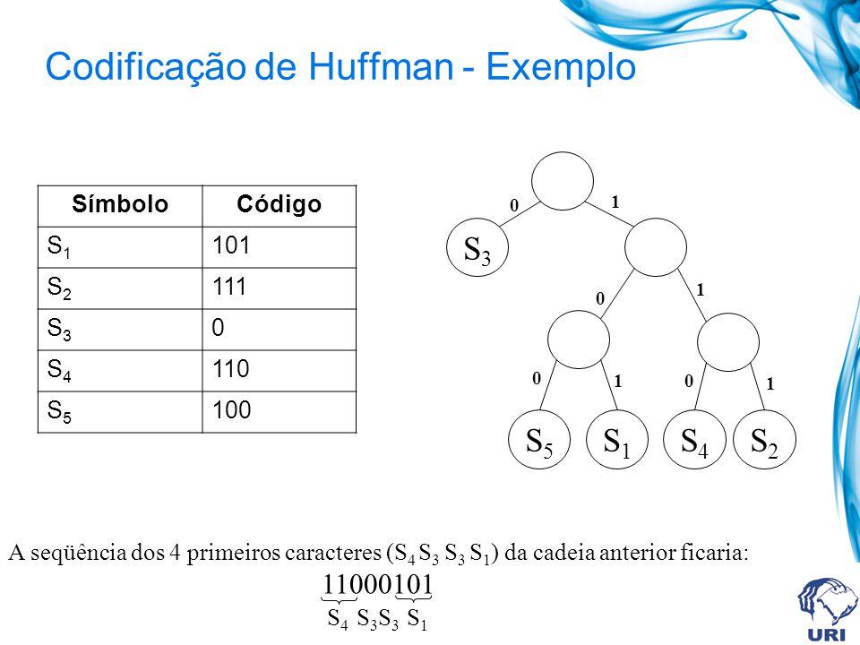 Codificação de Huffman - Exemplo A seqüência dos 4 primeiros caracteres (S 4 S 3 S 3 S 1 ) da cadeia anterior ficaria: 11000101 S 4 S 3 S 3 S 1 Símbol