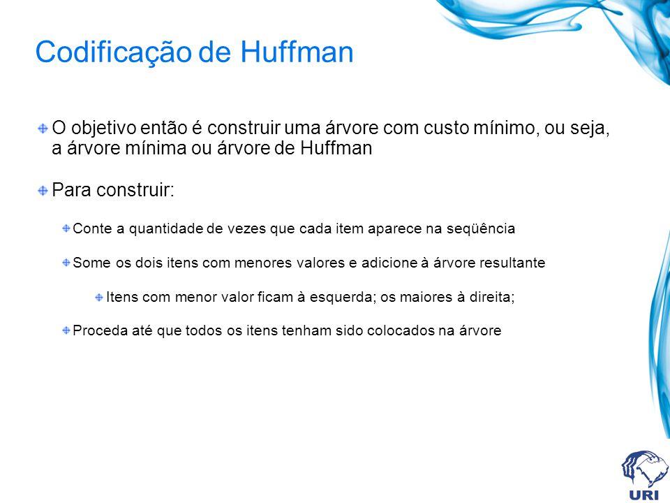 Codificação de Huffman O objetivo então é construir uma árvore com custo mínimo, ou seja, a árvore mínima ou árvore de Huffman Para construir: Conte a