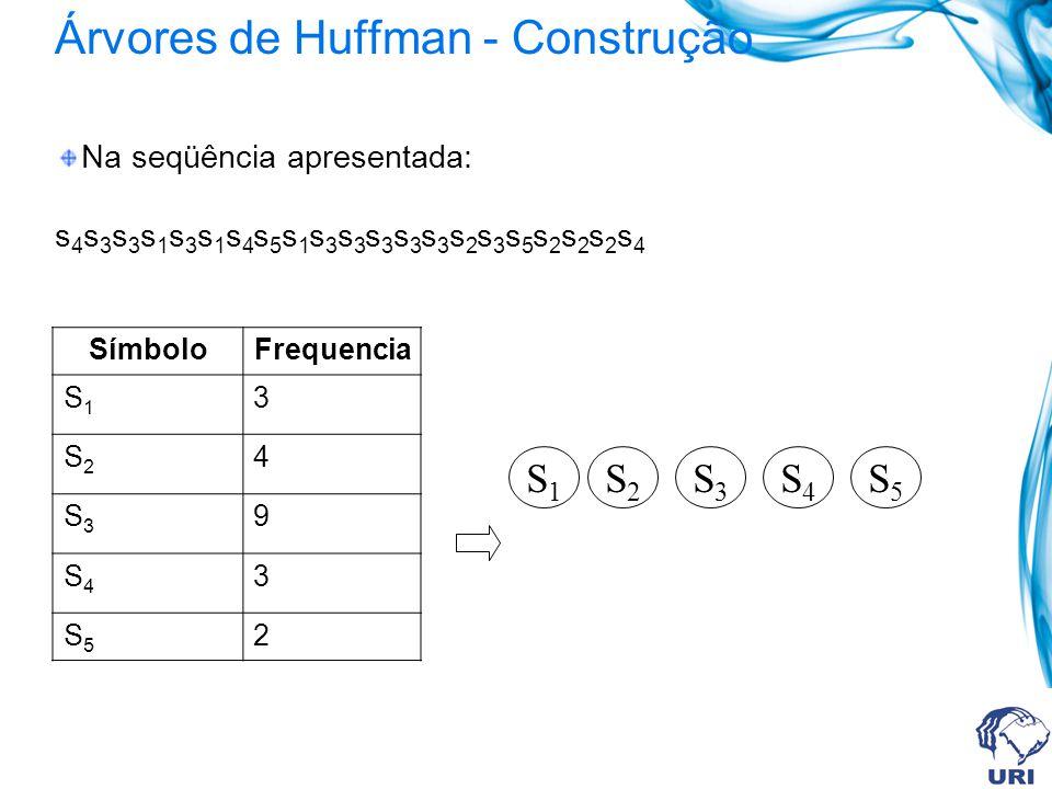 Árvores de Huffman - Construção Na seqüência apresentada: s 4 s 3 s 3 s 1 s 3 s 1 s 4 s 5 s 1 s 3 s 3 s 3 s 3 s 3 s 2 s 3 s 5 s 2 s 2 s 2 s 4 SímboloF