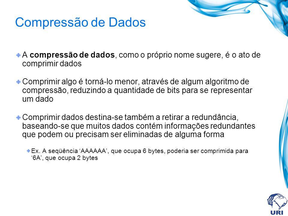 Compressão de Dados A compressão de dados, como o próprio nome sugere, é o ato de comprimir dados Comprimir algo é torná-lo menor, através de algum al