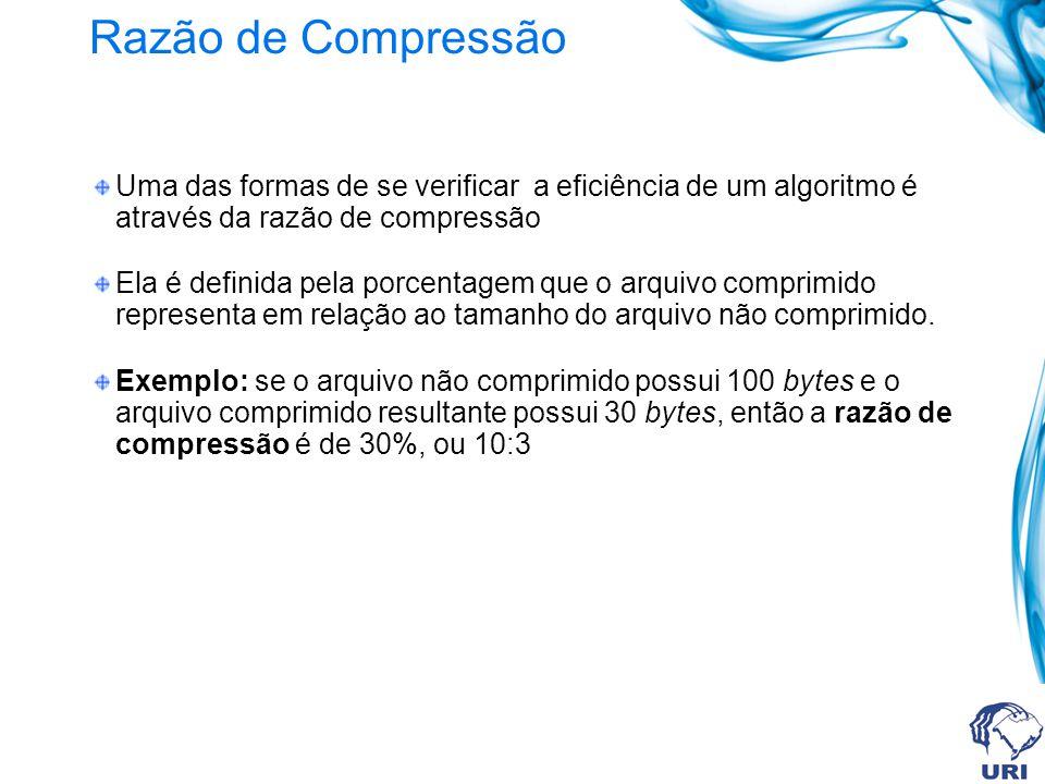 Razão de Compressão Uma das formas de se verificar a eficiência de um algoritmo é através da razão de compressão Ela é definida pela porcentagem que o