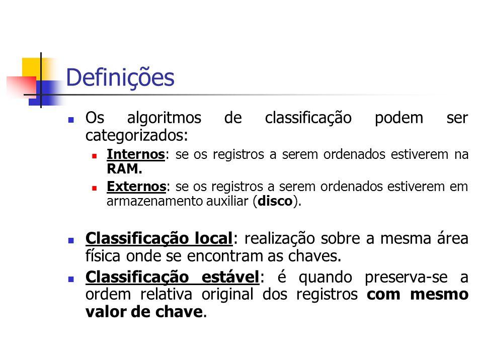Definições Os algoritmos de classificação podem ser categorizados: Internos: se os registros a serem ordenados estiverem na RAM. Externos: se os regis