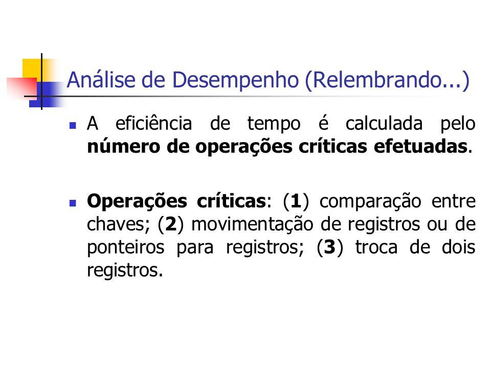 Análise de Desempenho (Relembrando...) A eficiência de tempo é calculada pelo número de operações críticas efetuadas. Operações críticas: (1) comparaç