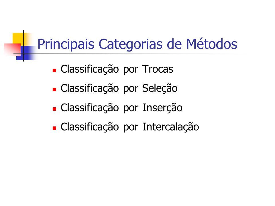 Principais Categorias de Métodos Classificação por Trocas Classificação por Seleção Classificação por Inserção Classificação por Intercalação