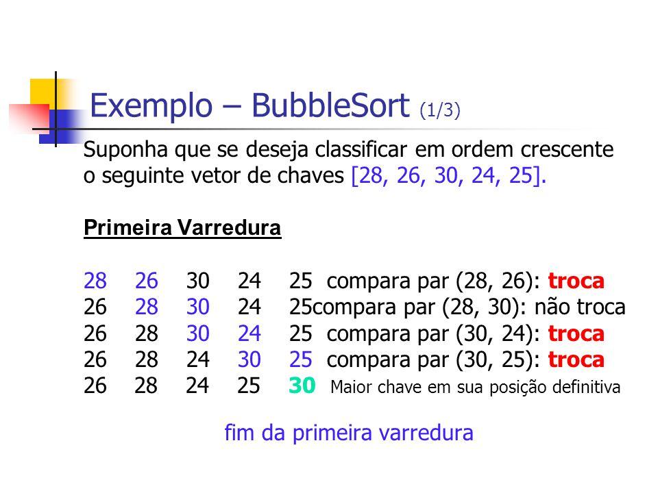 Exemplo – BubbleSort (1/3) Suponha que se deseja classificar em ordem crescente o seguinte vetor de chaves [28, 26, 30, 24, 25]. Primeira Varredura 28