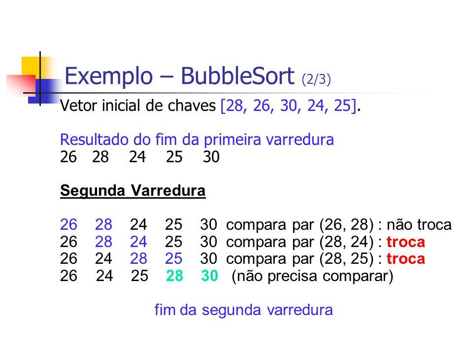 Exemplo – BubbleSort (2/3) Vetor inicial de chaves [28, 26, 30, 24, 25]. Resultado do fim da primeira varredura 26 28 24 25 30 Segunda Varredura 26 28