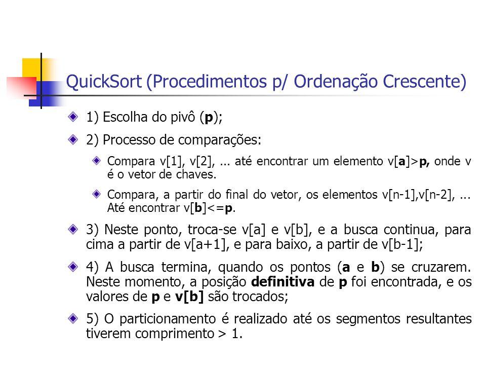 QuickSort (Procedimentos p/ Ordenação Crescente) 1) Escolha do pivô (p); 2) Processo de comparações: Compara v[1], v[2],... até encontrar um elemento