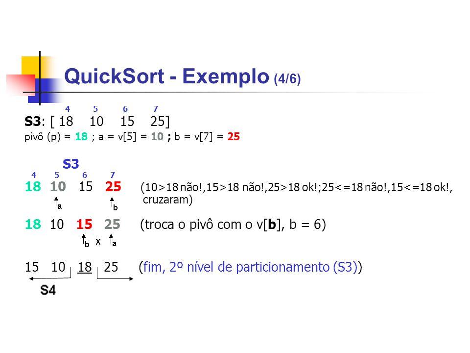 QuickSort - Exemplo (4/6) 4 5 6 7 S3: [ 18 10 15 25] pivô (p) = 18 ; a = v[5] = 10 ; b = v[7] = 25 S3 4 5 6 7 18 10 15 25 (10>18 não!,15>18 não!,25>18