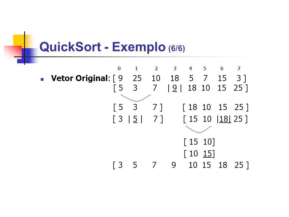 QuickSort - Exemplo (6/6) 0 1 2 3 4 5 6 7 Vetor Original: [ 9 25 10 18 5 7 15 3 ] [ 5 3 7   9   18 10 15 25 ] [ 5 3 7 ] [ 18 10 15 25 ] [ 3   5   7 ]
