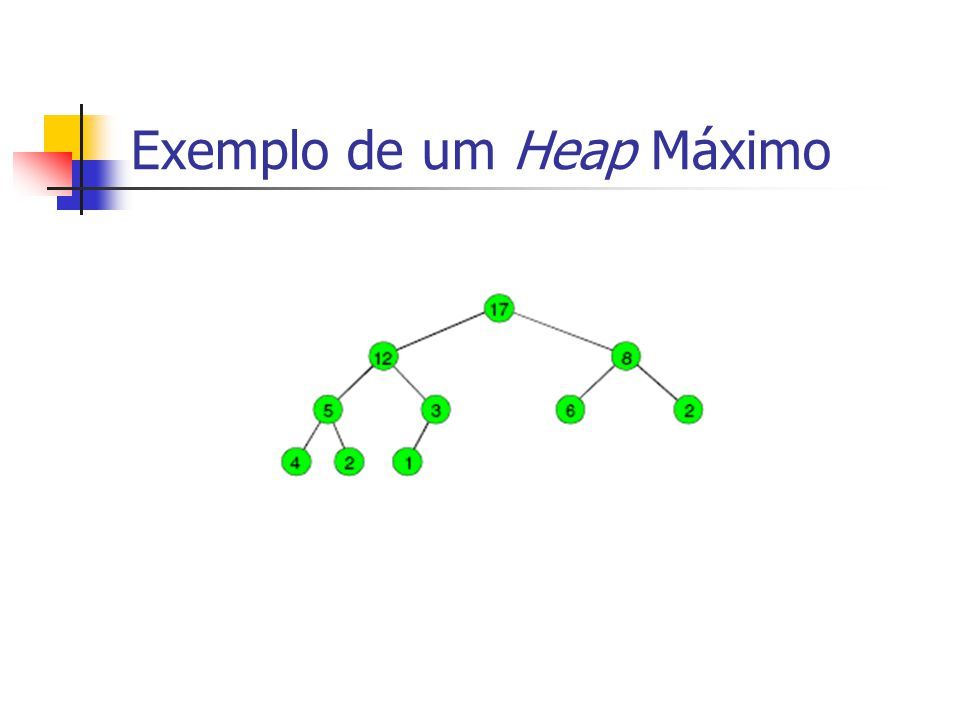 Exemplo de um Heap Máximo