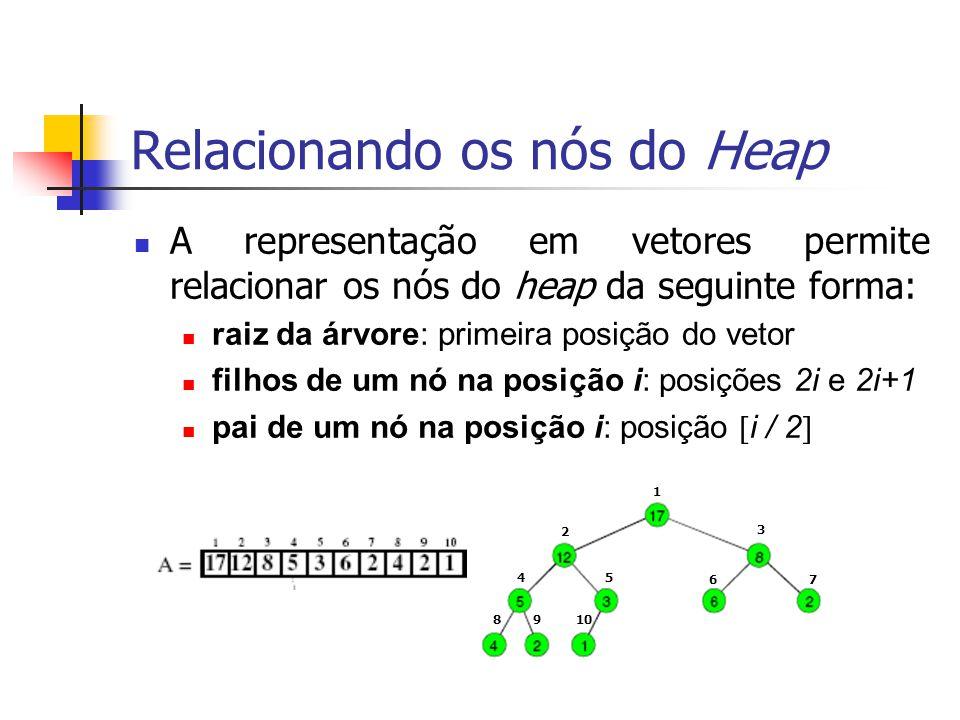 Relacionando os nós do Heap A representação em vetores permite relacionar os nós do heap da seguinte forma: raiz da árvore: primeira posição do vetor