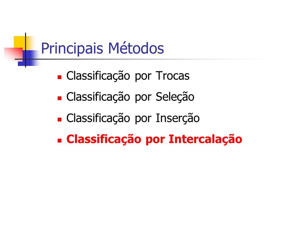 Principais Métodos Classificação por Trocas Classificação por Seleção Classificação por Inserção Classificação por Intercalação