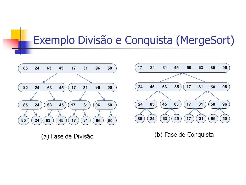 Exemplo Divisão e Conquista (MergeSort) (a) Fase de Divisão (b) Fase de Conquista