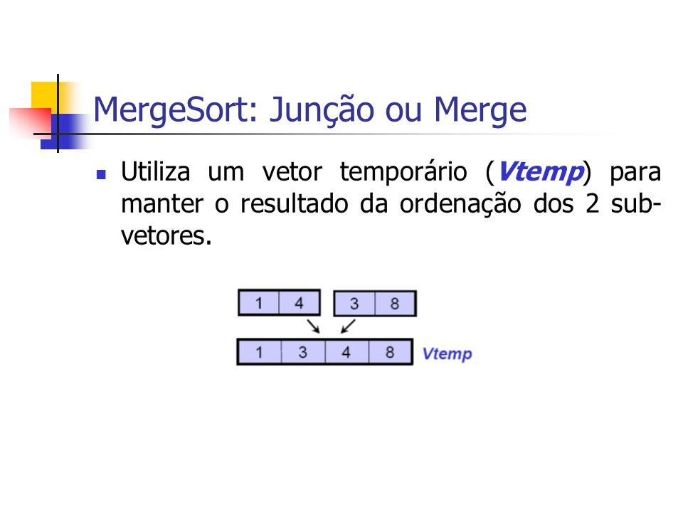 MergeSort: Junção ou Merge Utiliza um vetor temporário (Vtemp) para manter o resultado da ordenação dos 2 sub- vetores.
