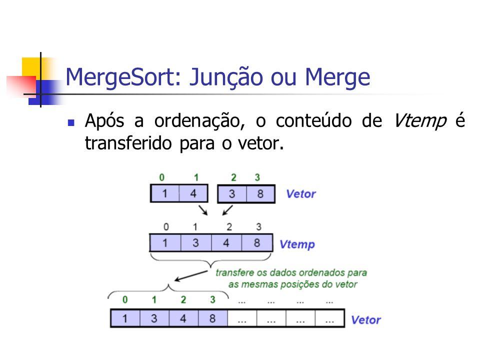 MergeSort: Junção ou Merge Após a ordenação, o conteúdo de Vtemp é transferido para o vetor.