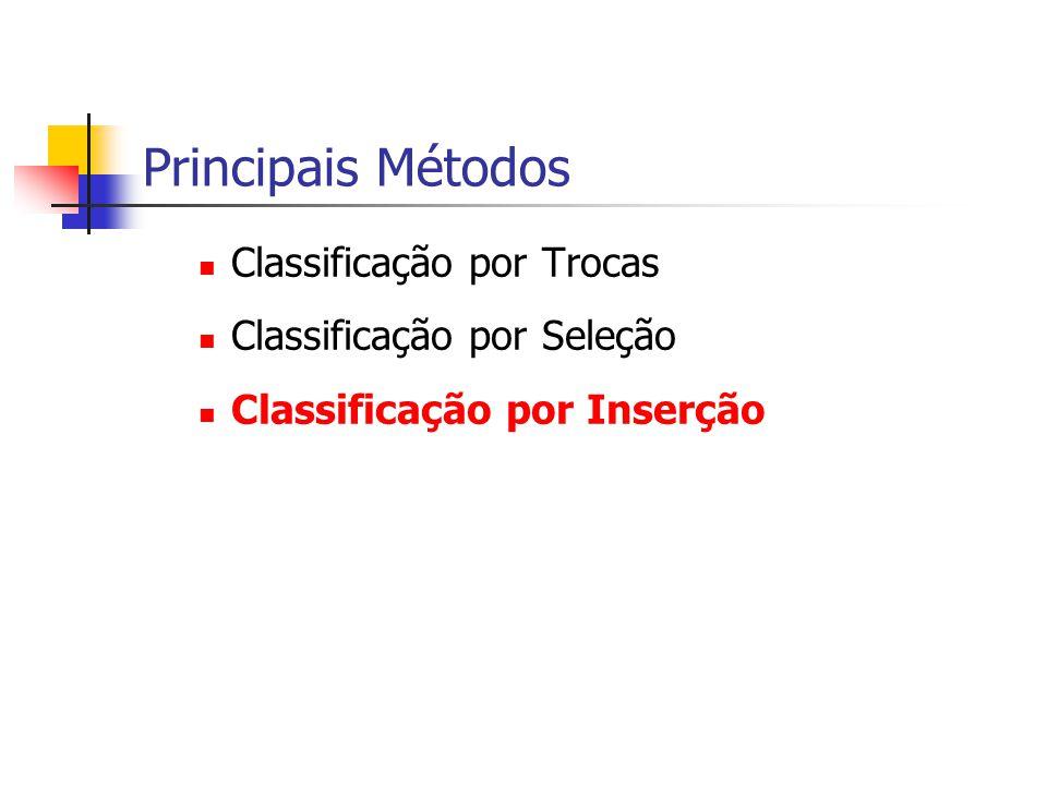 Principais Métodos Classificação por Trocas Classificação por Seleção Classificação por Inserção
