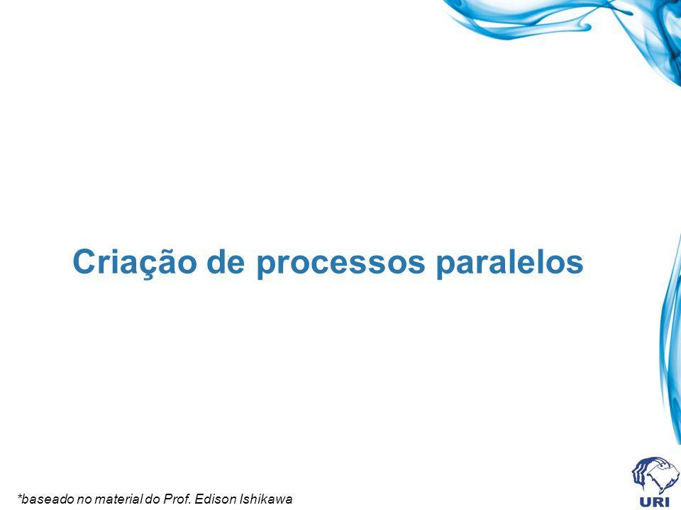 Criação de processos paralelos *baseado no material do Prof. Edison Ishikawa