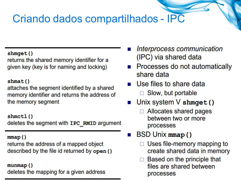 Criando dados compartilhados - IPC