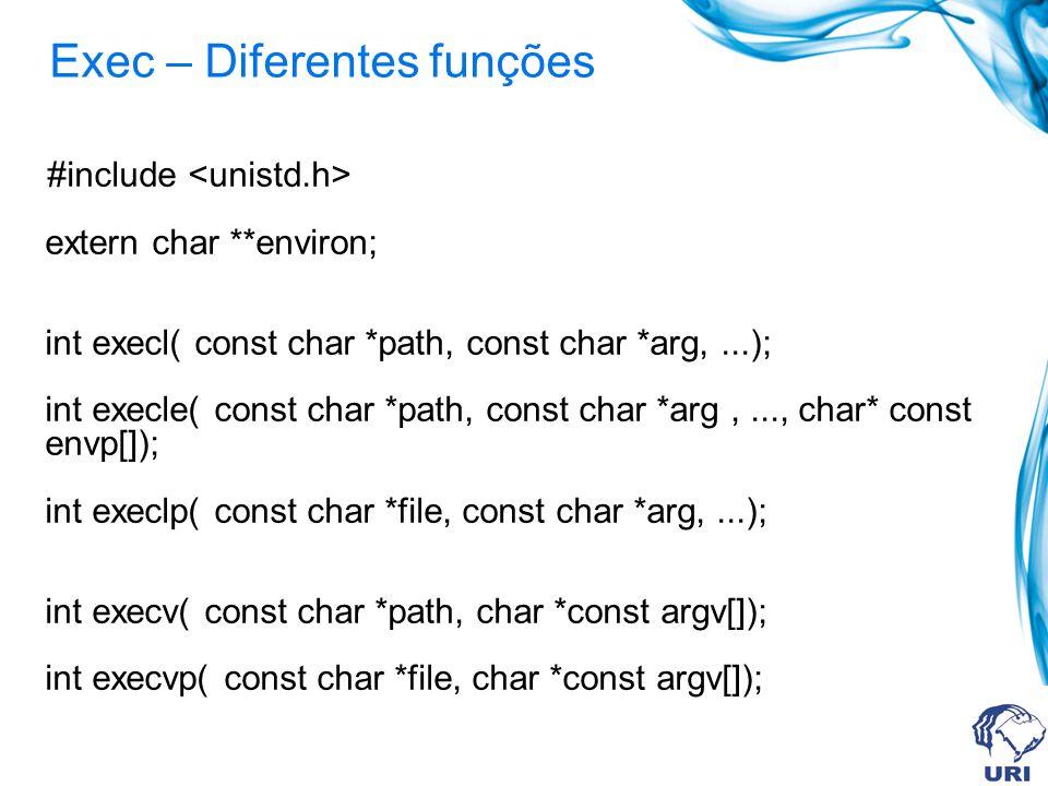 Exec – Diferentes funções #include extern char **environ; int execl( const char *path, const char *arg,...); int execle( const char *path, const char *arg,..., char* const envp[]); int execlp( const char *file, const char *arg,...); int execv( const char *path, char *const argv[]); int execvp( const char *file, char *const argv[]);