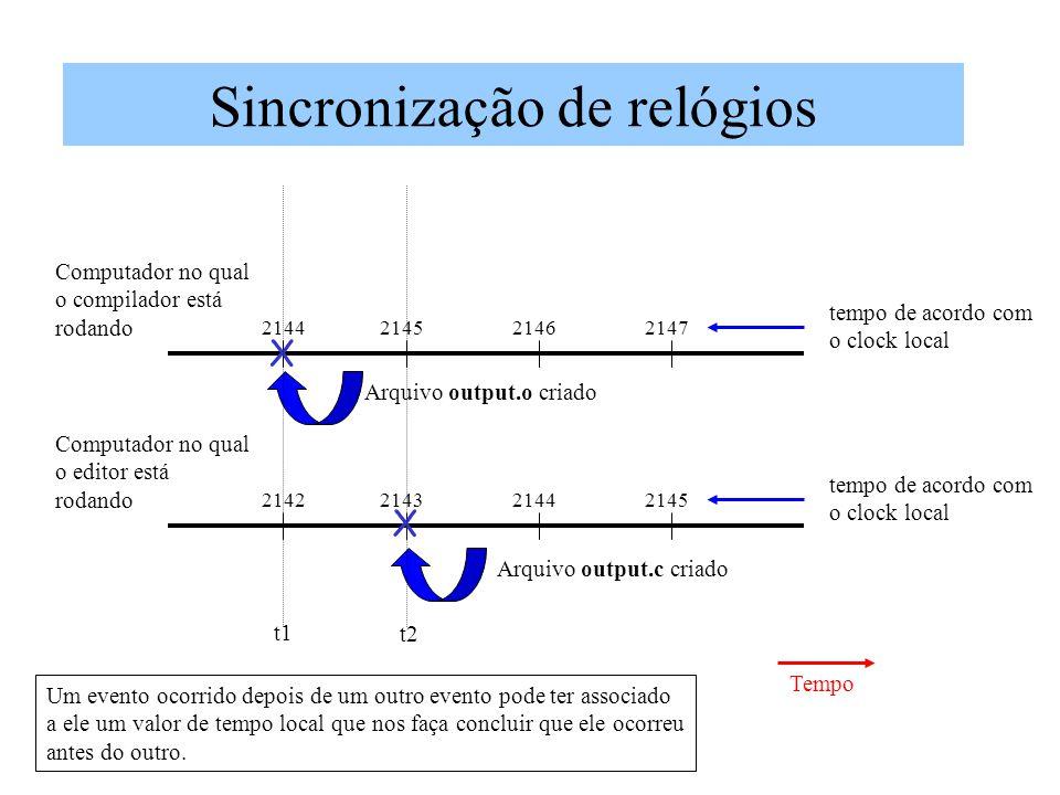 Sincronização de relógios Computador no qual o compilador está rodando 2144214521462147 tempo de acordo com o clock local Computador no qual o editor
