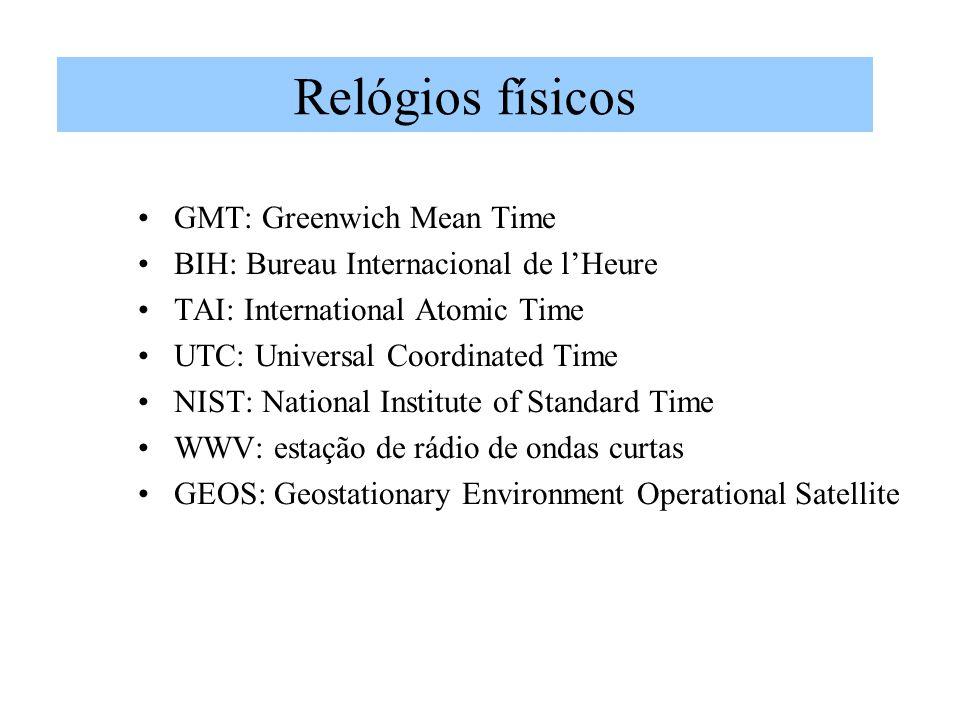 GMT: Greenwich Mean Time BIH: Bureau Internacional de lHeure TAI: International Atomic Time UTC: Universal Coordinated Time NIST: National Institute o