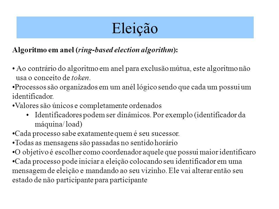 Eleição Algoritmo em anel (ring-based election algorithm): Ao contrário do algoritmo em anel para exclusão mútua, este algoritmo não usa o conceito de