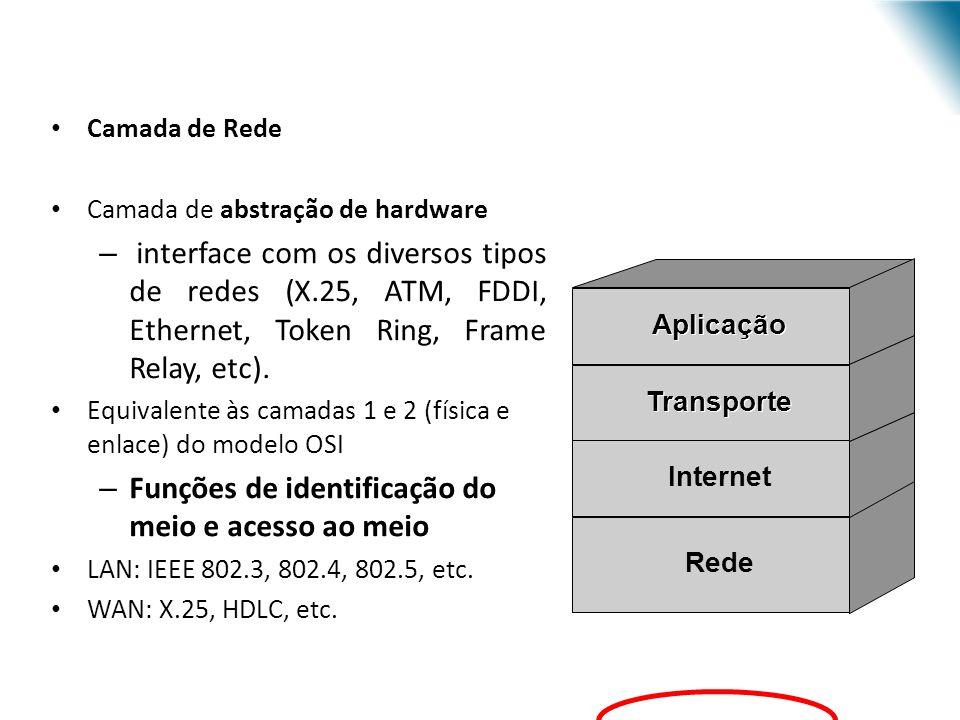 Camada de Rede Camada de abstração de hardware – interface com os diversos tipos de redes (X.25, ATM, FDDI, Ethernet, Token Ring, Frame Relay, etc). E