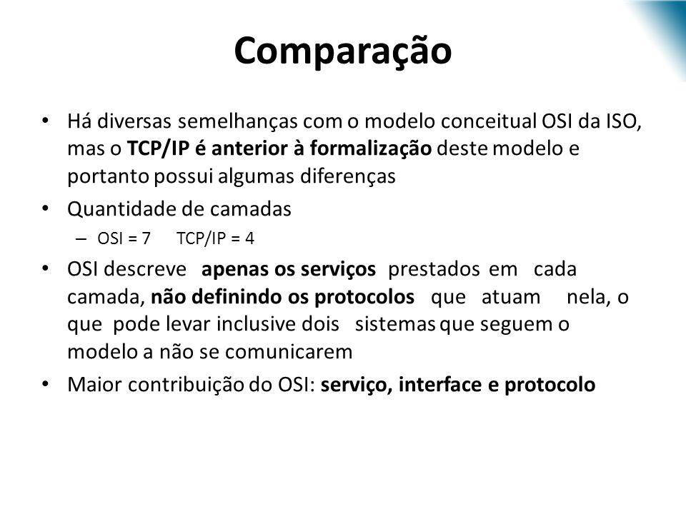 Há diversas semelhanças com o modelo conceitual OSI da ISO, mas o TCP/IP é anterior à formalização deste modelo e portanto possui algumas diferenças Q