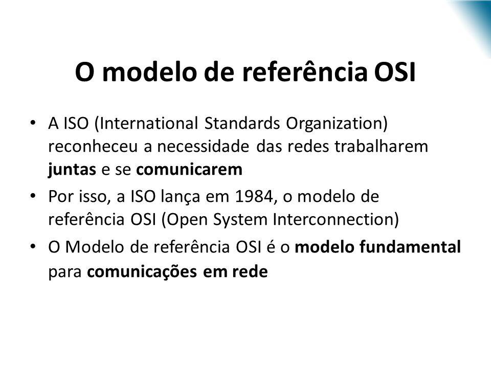 O modelo de referência OSI A ISO (International Standards Organization) reconheceu a necessidade das redes trabalharem juntas e se comunicarem Por iss