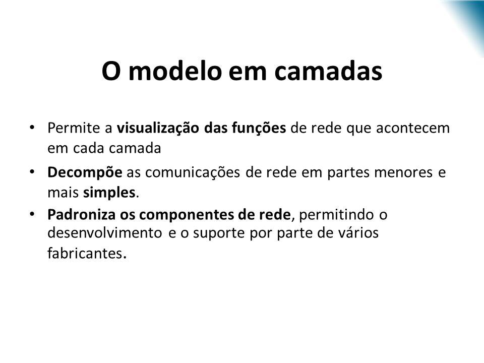 O modelo em camadas Permite a visualização das funções de rede que acontecem em cada camada Decompõe as comunicações de rede em partes menores e mais