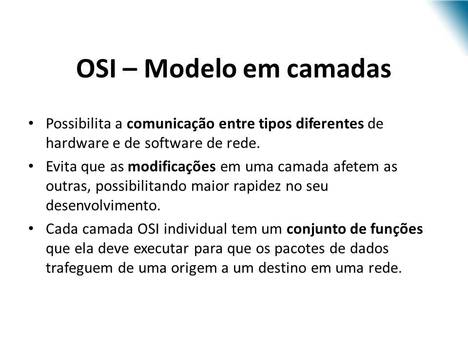 OSI – Modelo em camadas Possibilita a comunicação entre tipos diferentes de hardware e de software de rede. Evita que as modificações em uma camada af